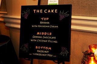 Cake chalkboard